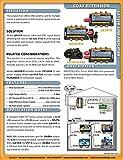 LA141R -T (1) Coax Input, 14 dB Gain Amplifier with