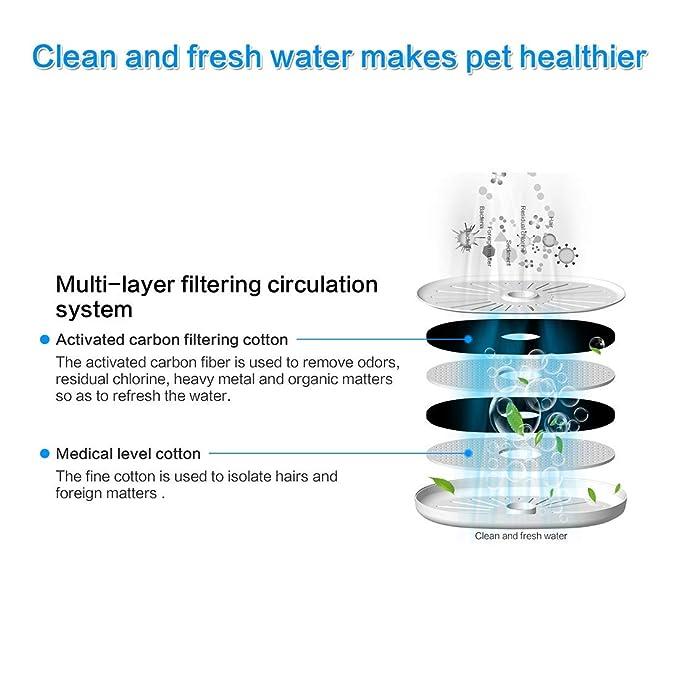 Jnwayb Fuente de Agua para Gatos Perros con Inducción Infrarroja Bebedero para Mascotas Silencioso sin BPA ... (Filtros para Fuente de Agua*2): Amazon.es: ...