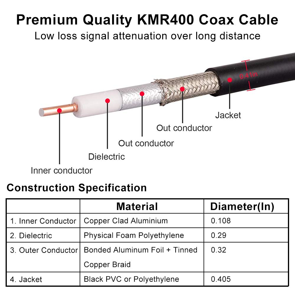 KMR400 BNC Coax Extension Cable for CB Radio Ham Radio MOOKEERF 10ft BNC Coaxial Cable BNC Male to BNC Male RF Cable Amateur Radio Low Loss BNC Jumper Cable 50 ohm