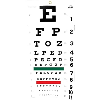 Amazon Snellen Eye Chart Health Personal Care