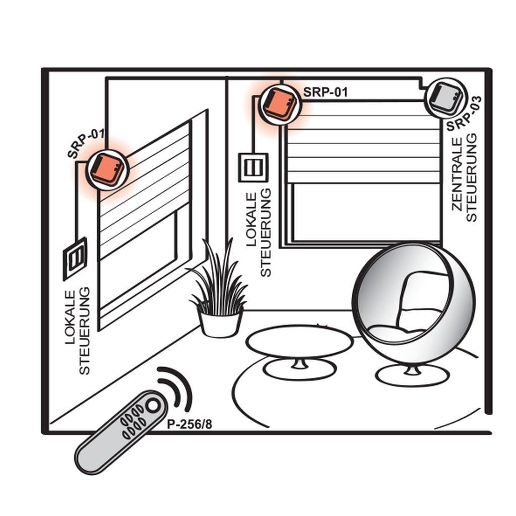 exta Controlador de persianas 1/Pieza SRP de 01