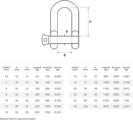 Seilwerk STANKE Sch/äkel 3,5mm Rundsch/äkel verzinkt 50 kg Tragkraft 10 St/ück