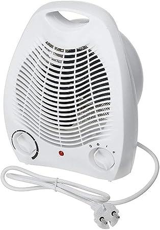 Calefactor Eléctrico, Mini Calefactor Baño, 3 Segundos ...