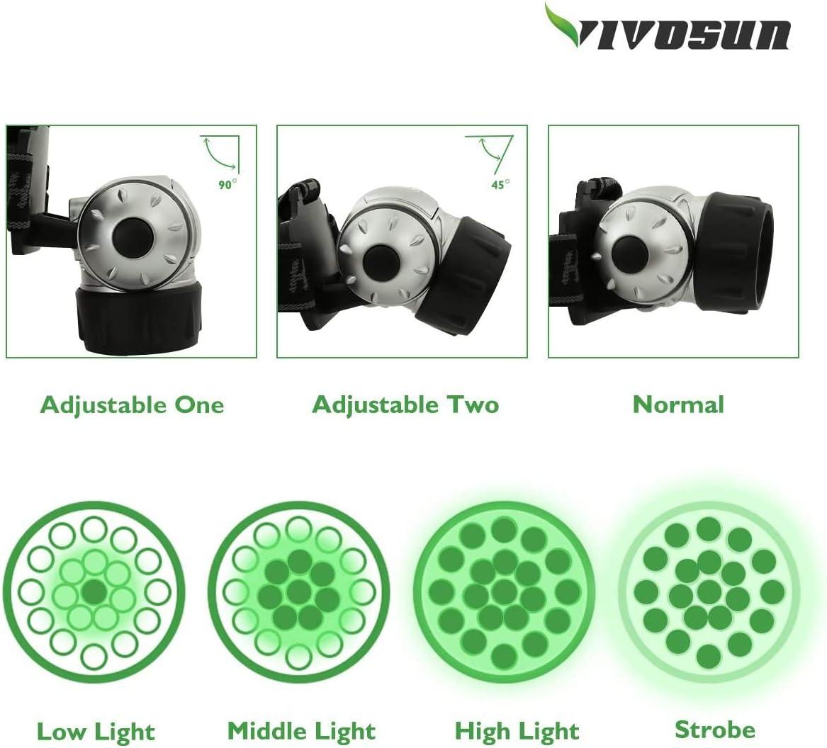 VIVOSUN 2 Pack 19 Bulbs High Intensity LED Green Light Grow Room Headlight