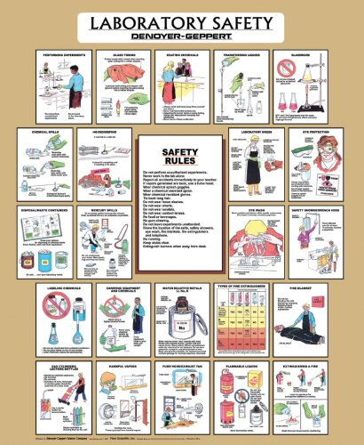- Denoyer-Geppert Laboratory Safety Poster, 36