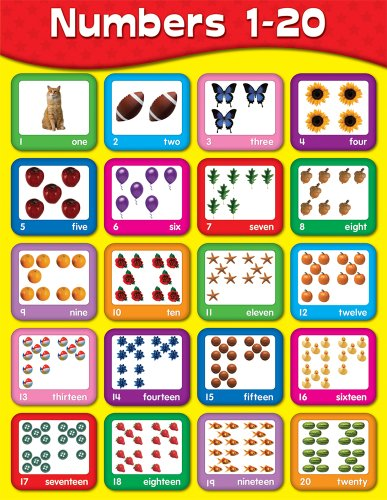 Carson Dellosa Numbers 1-20 Chart (114060)