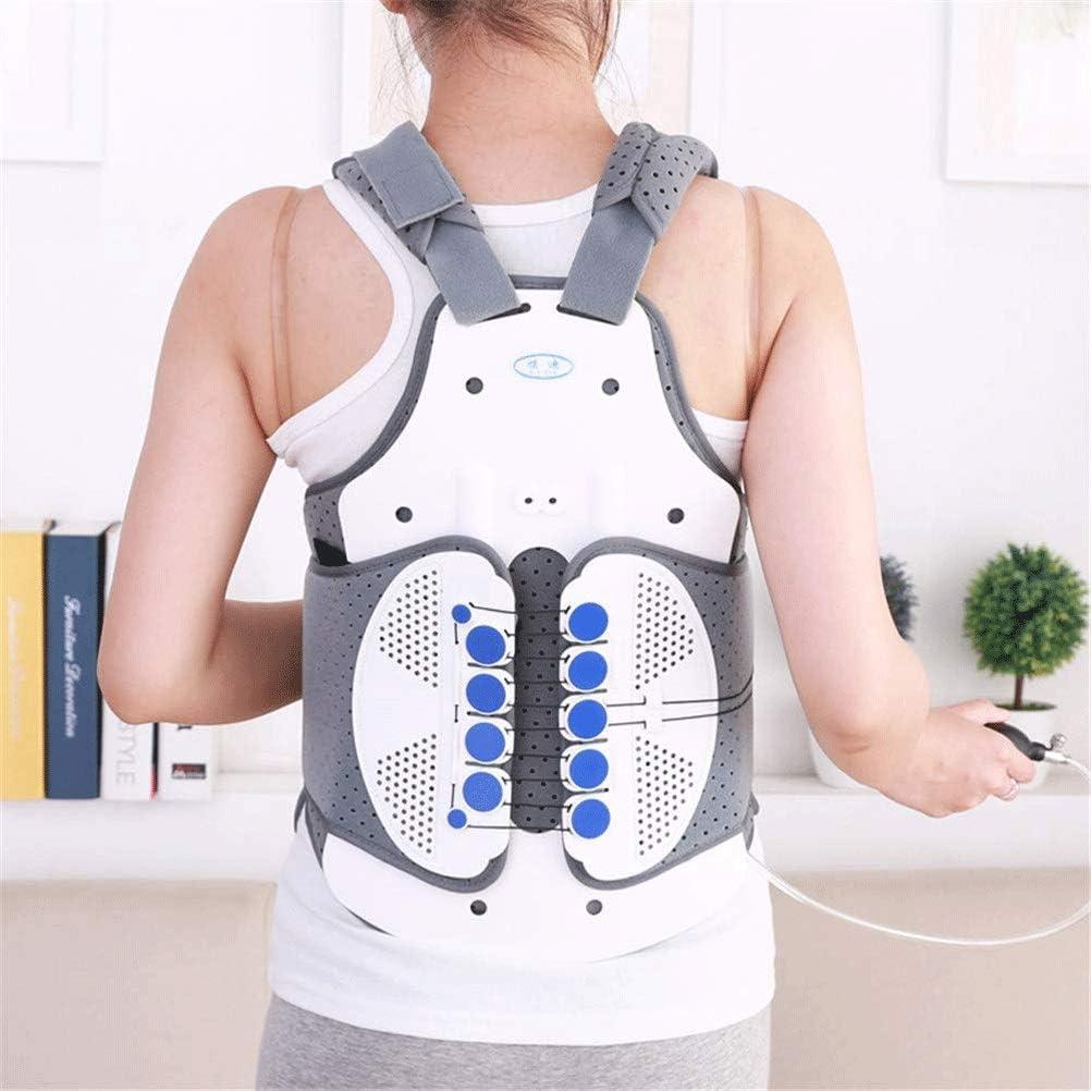 腰椎装具、胸部完全装具、脊柱後osis、骨粗鬆症、脊椎圧迫骨折、装具サポート側Sc装具