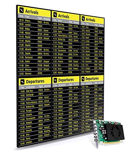 Matrox C680 Six-Output Graphic