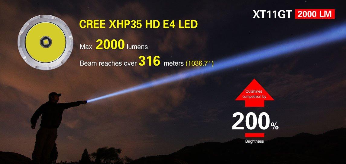 KLARUS XT11GT 2000LM CREE XHP35 HD E4 LED programmierbare taktische Taschenlampe USB wiederaufladbare LED Taschenlampe Taktische Taschenlampe mit 3100mAh Akku