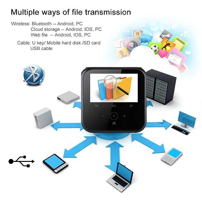 ZTE SPro MF97W reciente multimedia portátil WiFi proyector WIFI ...