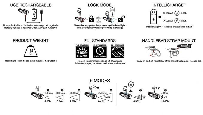 Lumina 750 Boost: NiteRider bicicleta luz batería CREE LED, color ...