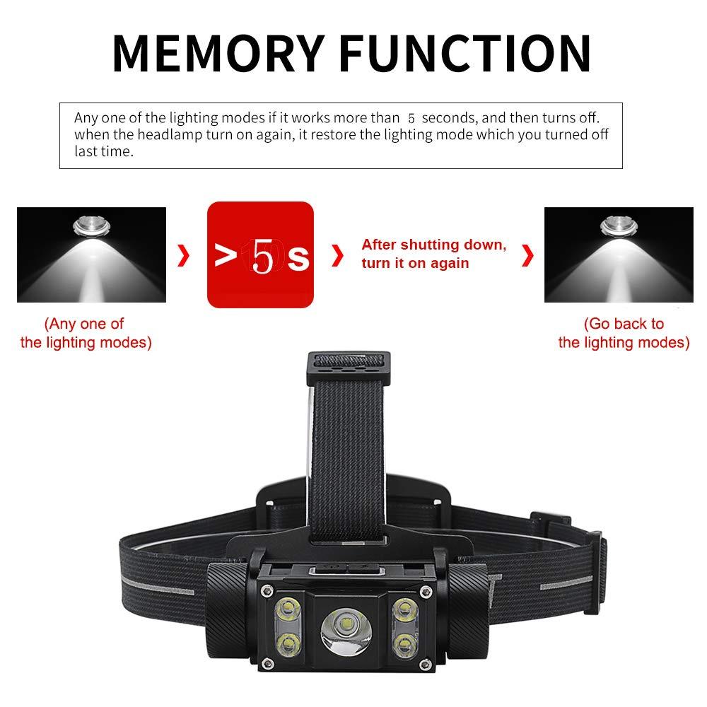 BESTSUN Lampe frontale rechargeable chargement de type C 6 modes Lampes frontales led 3000 lumens multifonctionnel lampe frontale puissante avec m/émoire magn/étique et m/émoire de clip
