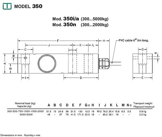 Célula de carga UTILCELL modelo 350I de 1500Kg: Amazon.es: Industria, empresas y ciencia