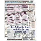 PhotoBert Photo CheatSheet for Canon EOS 5DS/5DS R Digital SLR Camera