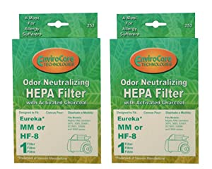 (2) Eureka Sanitaire w/activated Charcoal MM Mighty Mite HEPA HF8 Vacuum Filter, Mighty Mite, Pet Lover, Sanitaire Commercial Canister Vacuum Cleaners, 60666B, 60666A, 60666-6, EUR 60295-6