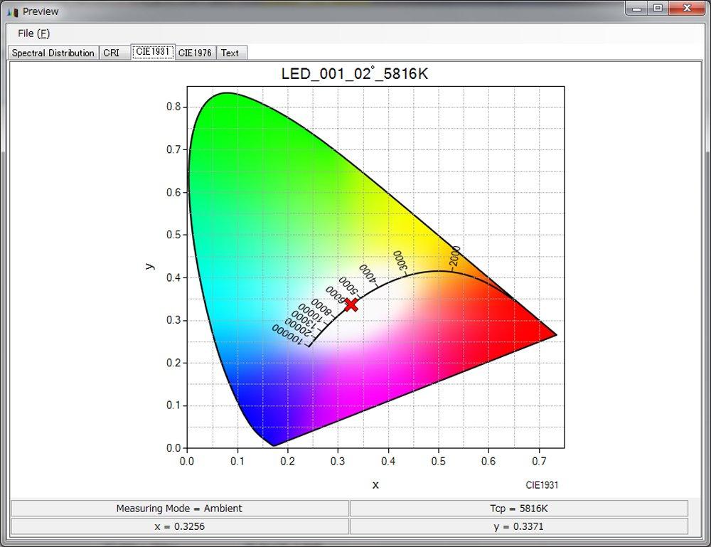 Sekonic C-7000 SpectroMaster spectrometer by Sekonic