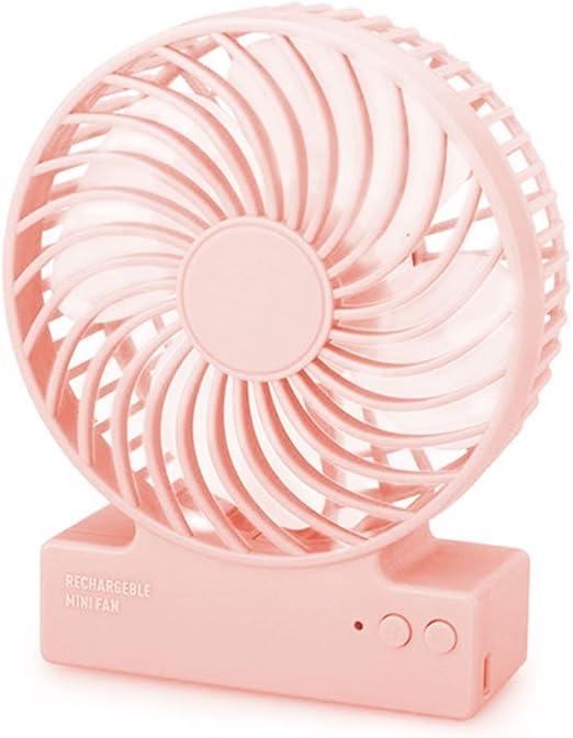 Hogar y cocina Climatización Ventiladores de sobre Mini ventilador ...