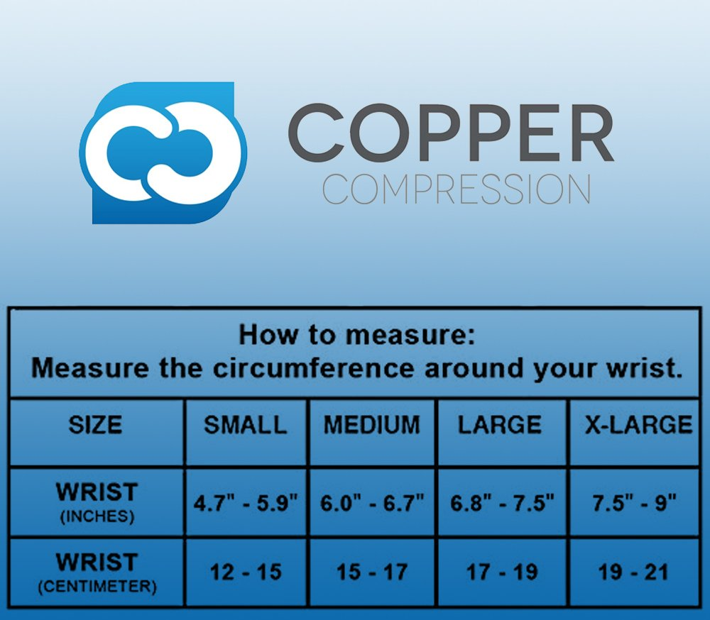 Amazon Copper Compression New Recovery Wrist Sleeve With