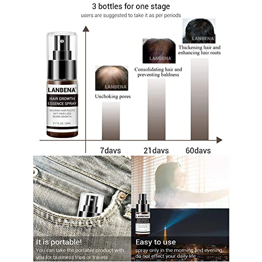 Back To Search Resultsbeauty & Health Hair Care & Styling Lanbena Hair Growth Essence Spray Product Preventing Baldness Consolidating Anti Hair Loss Nourish Roots Easy To Carry Hair Care Fast Color