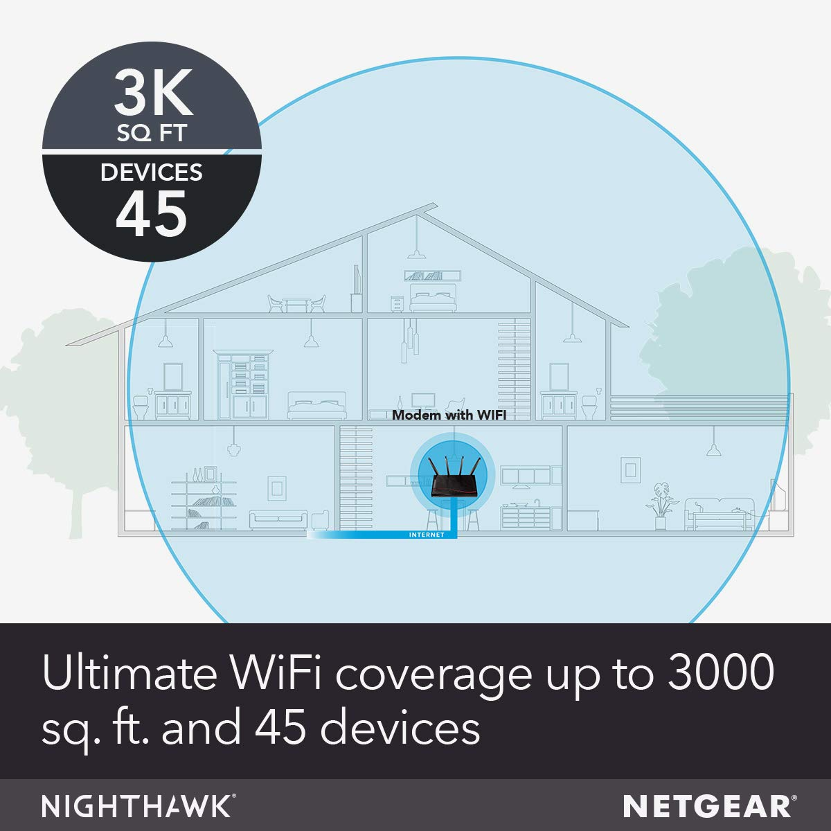 amazon com: netgear nighthawk cable modem wifi router combo c7800 -  compatible with all cable providers including xfinity by comcast and cox |  for cable