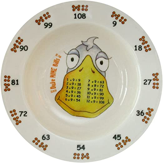 The Multiples Times Table Dinnerware Inspector Eleven 6.5 inch Melamine Plate Realtimes Products