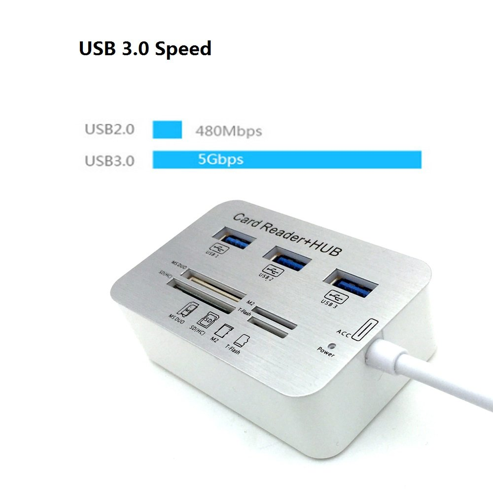 ERCRYSTO USB3.0 Card Reader and 3 Ports USB Hub MS, Micro SD,SD//MMC,M2,TF Card High Speed External Memory Card Reader