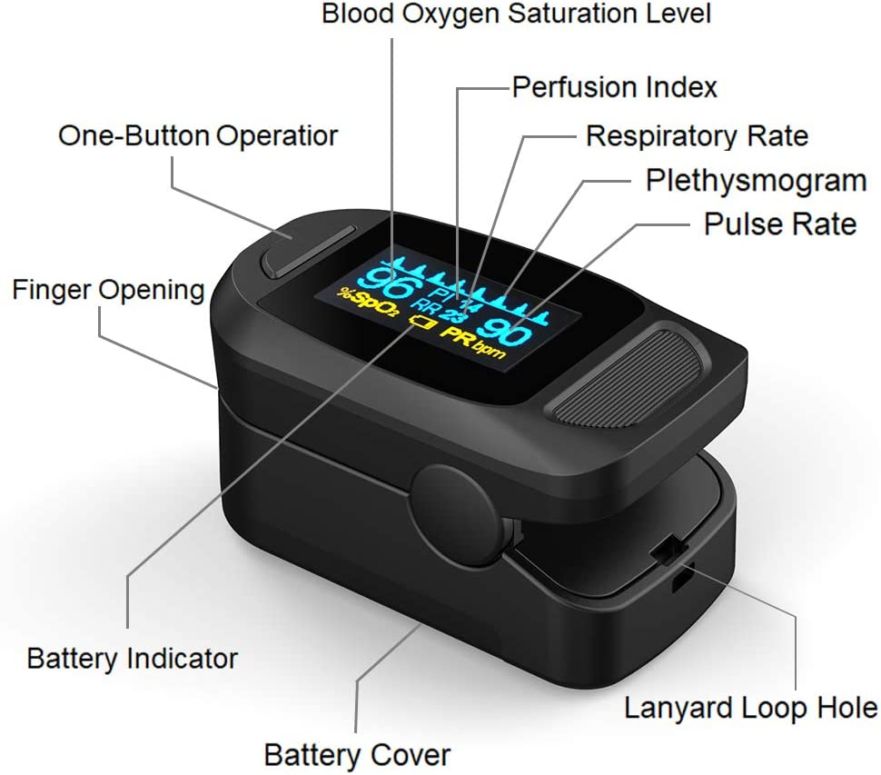 Xiaojiejie Fingertrip Pulse 02 Meter HR Monitor with Batteries /& Lanyard Track Heart Rate for Fitness and Activity OLED Display