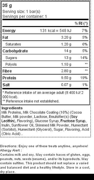 Bodyraise YummyBar Barrita Proteínica Suave 35g - Suplemento Sabor a Fresa y Yogur con Proteína y Fibra - Estimula el Tránsito Intestinal - Baja en Calorías ...