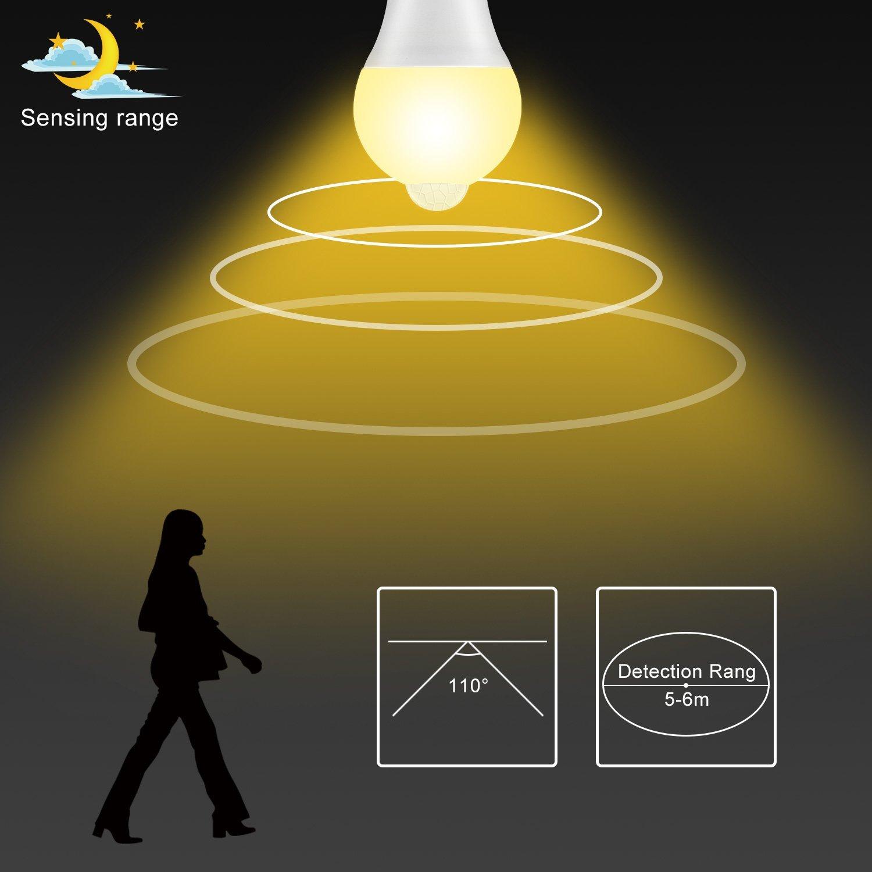 LED Bulb TiooDre