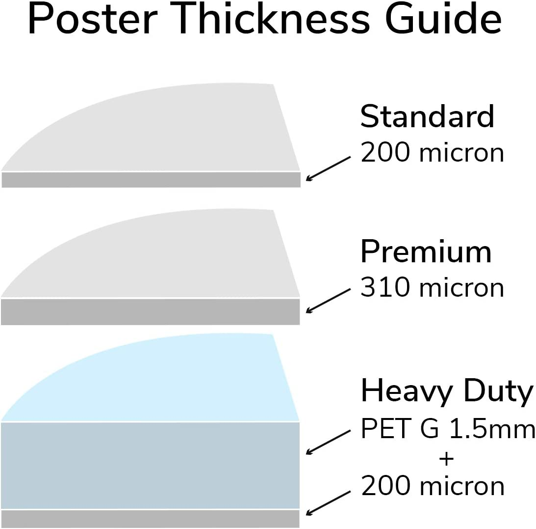 Signs 4 Learning know Your 4 Seasons A2 Poster 420mm x 594mm Standard