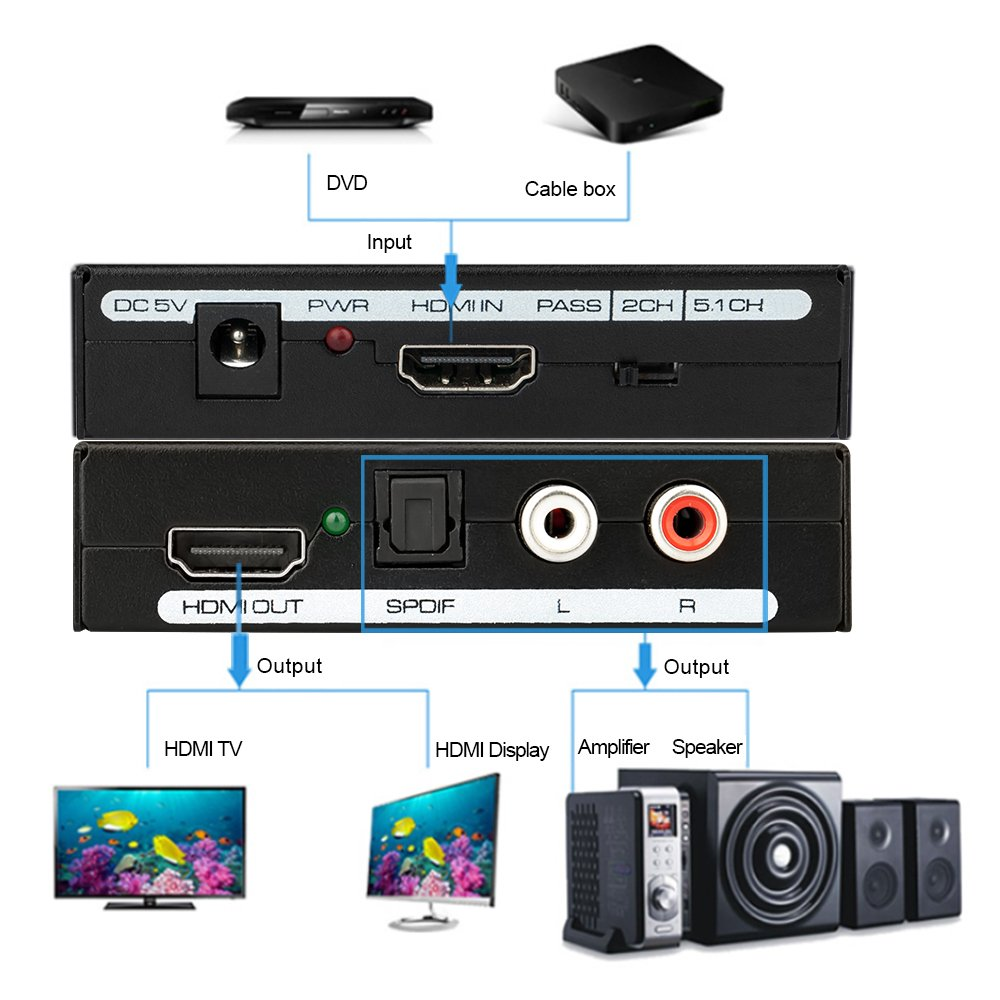 Musou 1080p Hdmi Audio Extractor To Optical Ir S Pdif Receiver Toslink Spdif Rcal R Stereo Analog Outputs Video Splitter Converter
