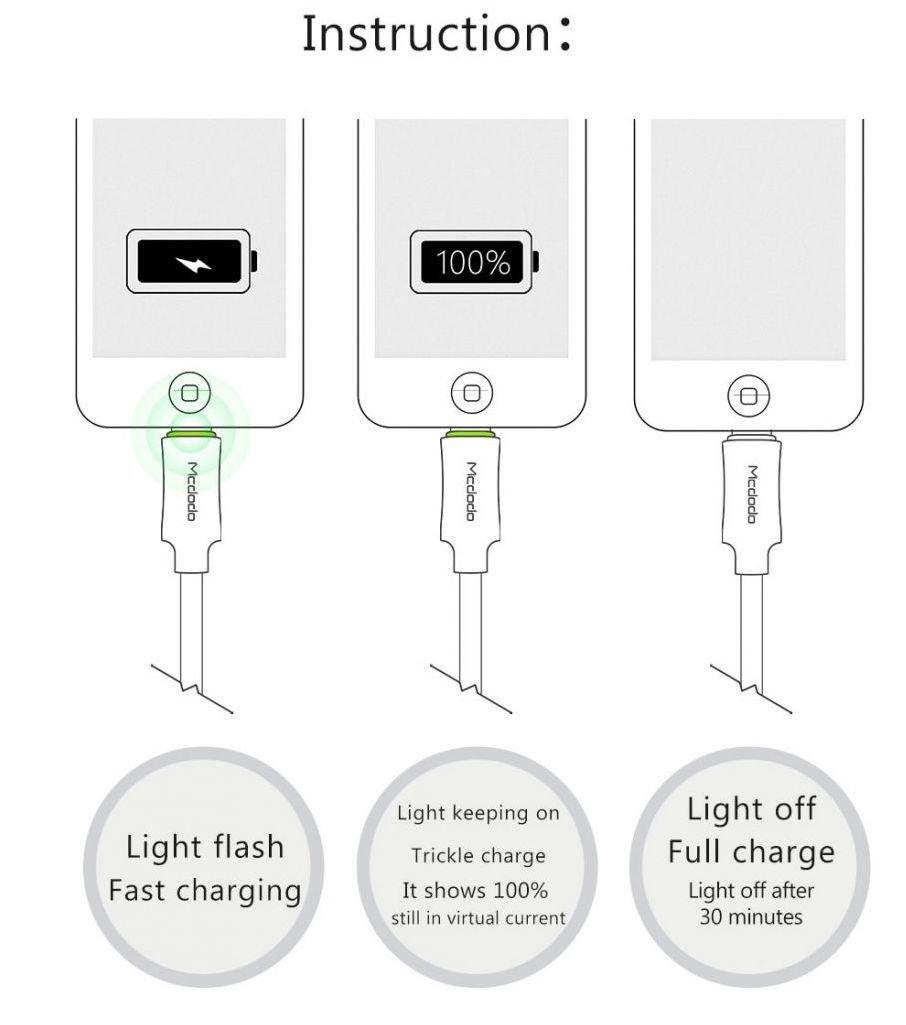 Mdodo Apple Ledusb Mcdodo Auto Disconnect Black 12m Lightning Data Cable On Off12m