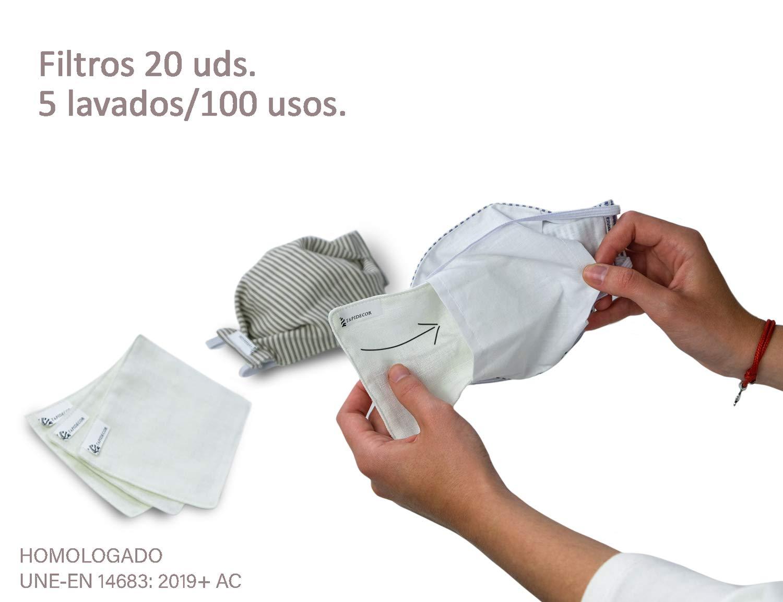 FILTROS MASCARILLAS PACK 20 UDS. (5 LAVADOS C/U,100 USOS), HOMOLOGADO NORMA UNE-EN 14683: 2019+ AC