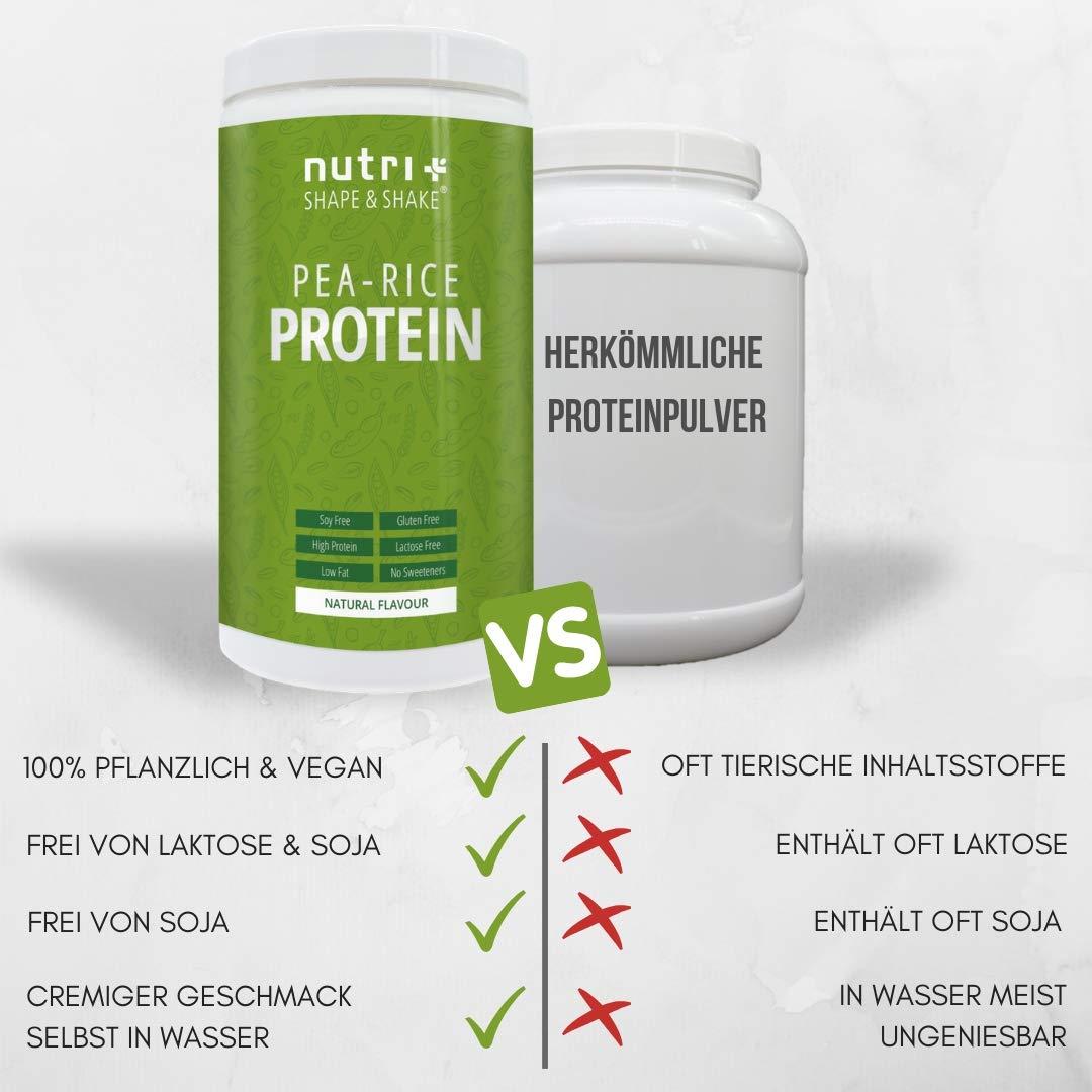 proteinpulver gluten