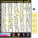 Eazy How To Resistance Band Exercise Workout Banner Poster BIG 28 X 20'' Train Endurance, Tone, Build Strength & Muscle Home Gym Chart
