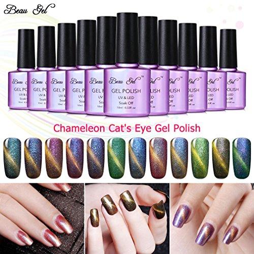 Gel Eye Color - 7