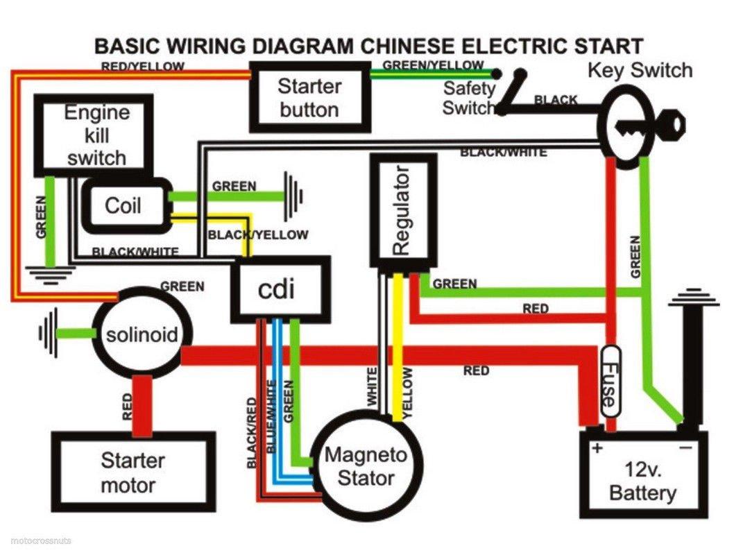 Bobina di accensione interruttore a chiave Assemblea di cablaggio Set Per 50 70 90 110CC ATV Quad Gokart Full Electrics Cablaggio bobina Cablaggio CDI