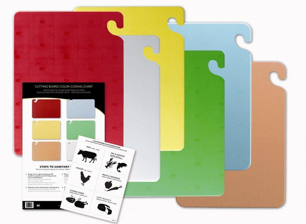 Amazon San Jamar Cb1218kc 6 Piece Cut N Carry Co Polymer Board
