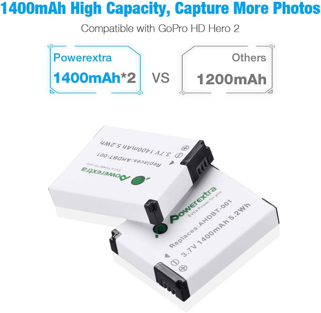 1400 mAh BattPit trade; New 2x Digital Camera Battery 1x Charger Replacement for Kyocera 2100DG