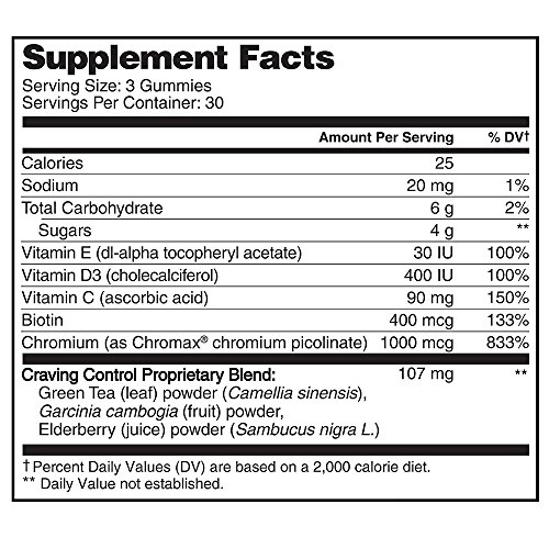 Slimfast Boosters Craving Control Gummies