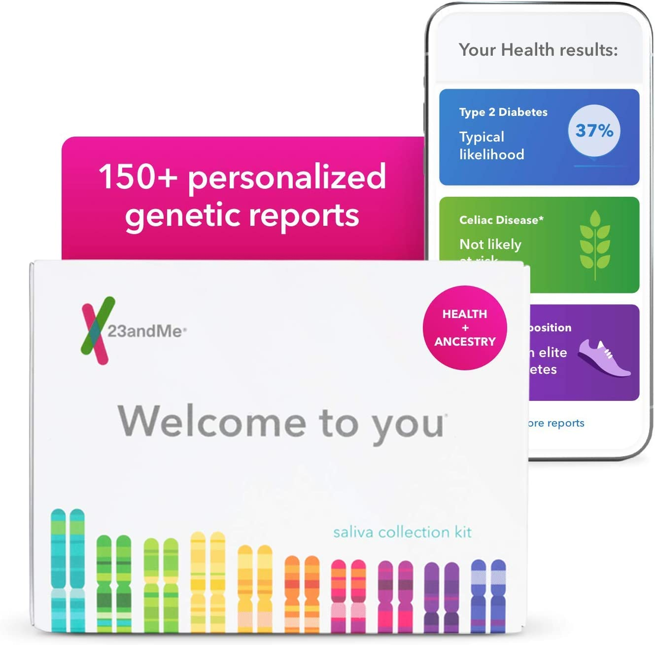 Amazon Com 23andme Health Ancestry Service Personal Genetic Dna Test Including Health Predispositions Carrier Status Wellness And Trait Reports Before You Buy See Important Test Info Below 23andme Health Personal Care