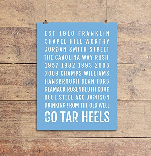 north carolina tarheels poster