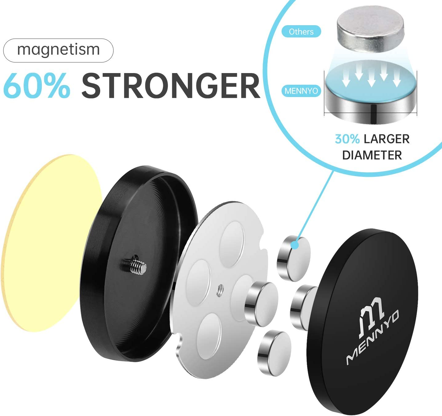 2 Pack Universal Flat Stick On Magnet Phone Holder Car Mounts with 2 Metal Plates for Cell Phones Mini Tablets Magnetic Car Mount