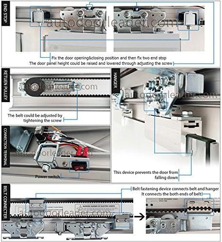 Líder Heavy Duty automática solo/doble Panel puerta corredera ...