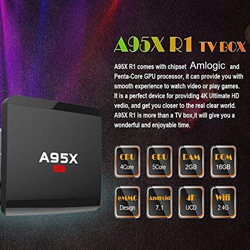 Sawpy A95XR1 Android 7.1 Smart tv Box 2G RAM+16G ROM 4K 2.4G WiFi Smart TV Box by Sawpy (Image #3)