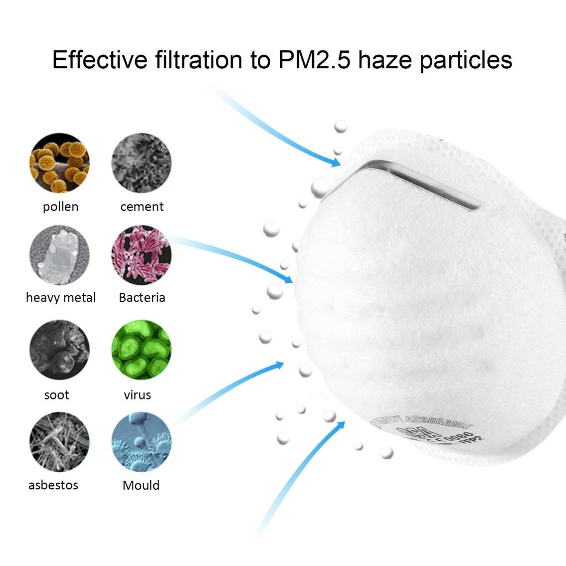 Máscara KN95, máscara anti-polvo FFP2 a prueba de polvo con válvula Máscara de polvo Filtro FFP2 94% de bacterias, protección anti-PM2.5 Máscara de contaminac