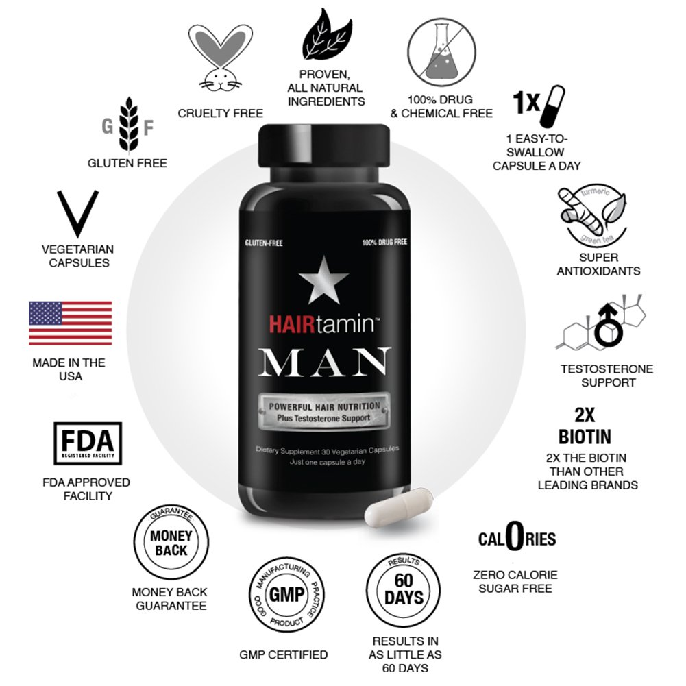 HAIRtamin Man Hair Growth Vitamins - Best Mens Biotin Fast Hair Growth Formula Vitamin Supplement for Thicker Fuller Healthier Hair and Beard Natural Daily Multi Vitamins (6 MONTH - 180 CAPSULES) by HAIRtamin (Image #1)