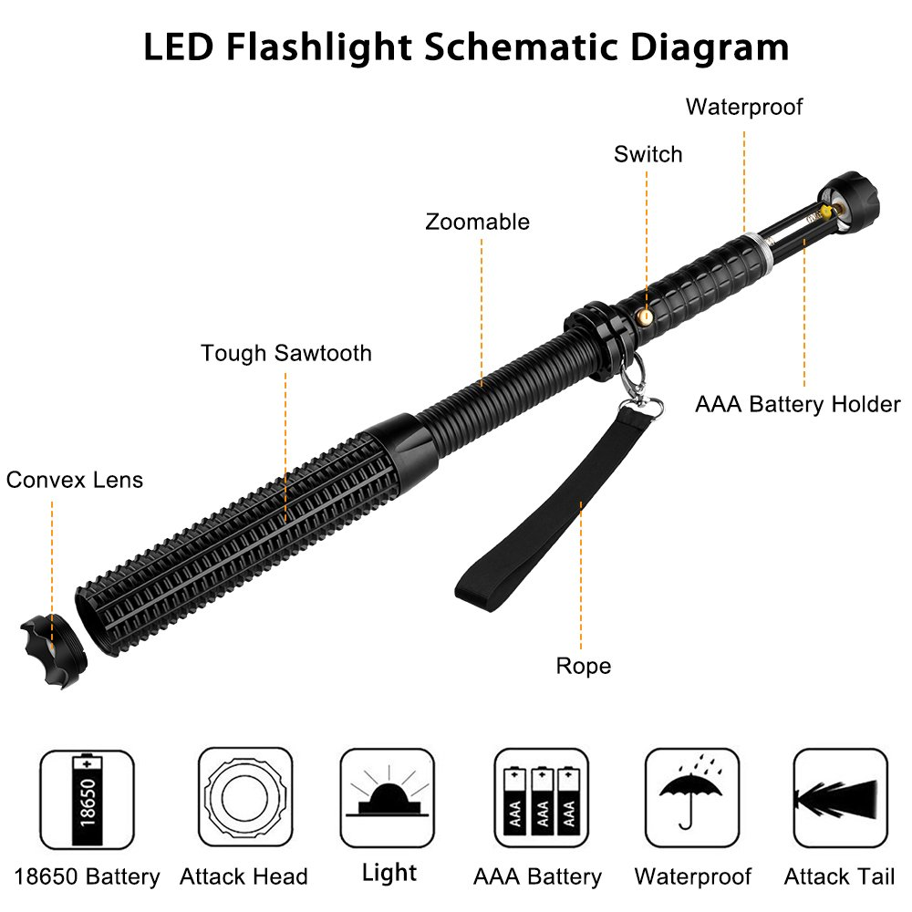 Emmabin Led Flashlight High Powered Bright Handheld Rechargeable Schematic Diagram Water Resistant Torch With Adjustable Zoom 18650 Battery