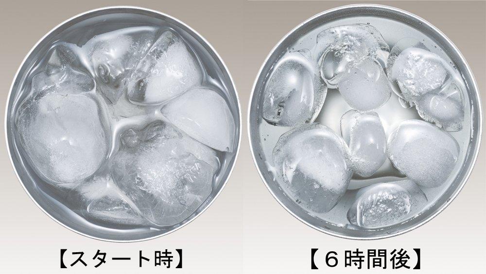 飲み物の温度を長時間キープする真空断熱構造!ペットボトル・缶ホルダー&タンブラー 結露もしない!