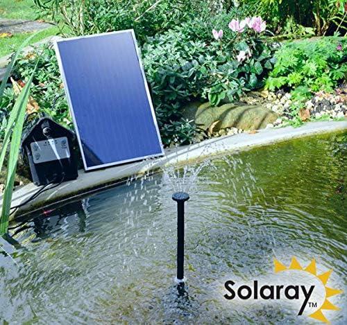 Kit pompe solaire 250LPH avec LED blanches